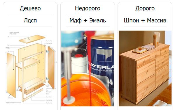 различные корпуса мебели